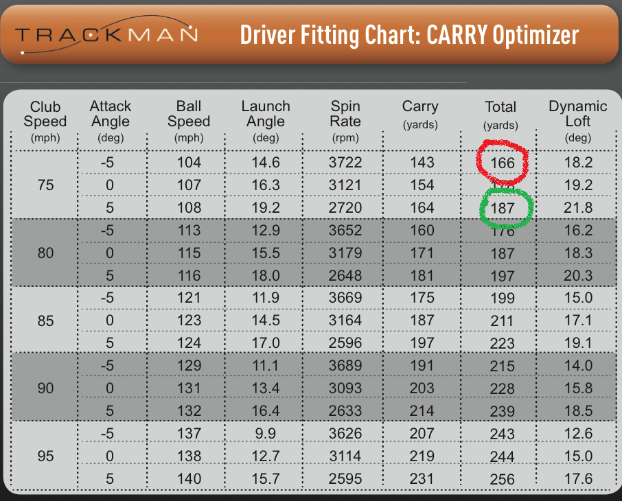 TrackMan-Page-1